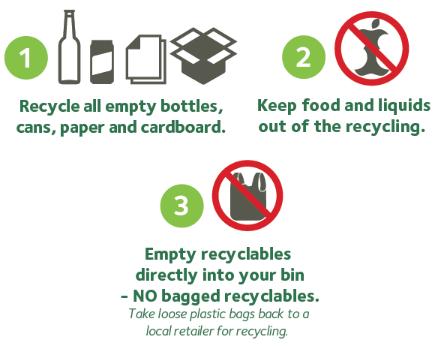 Ridgecrest California Waste Services - Recycling Services Ridgecrest ...
